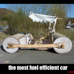 The Most Fuel Efficient Car