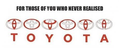 Toyota logo explained