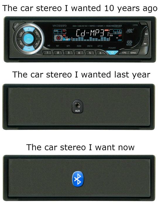 Best Aftermarket Car Stereo Reddit